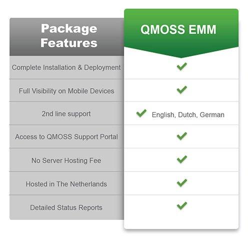 Eutronix - QMOSS EMM table